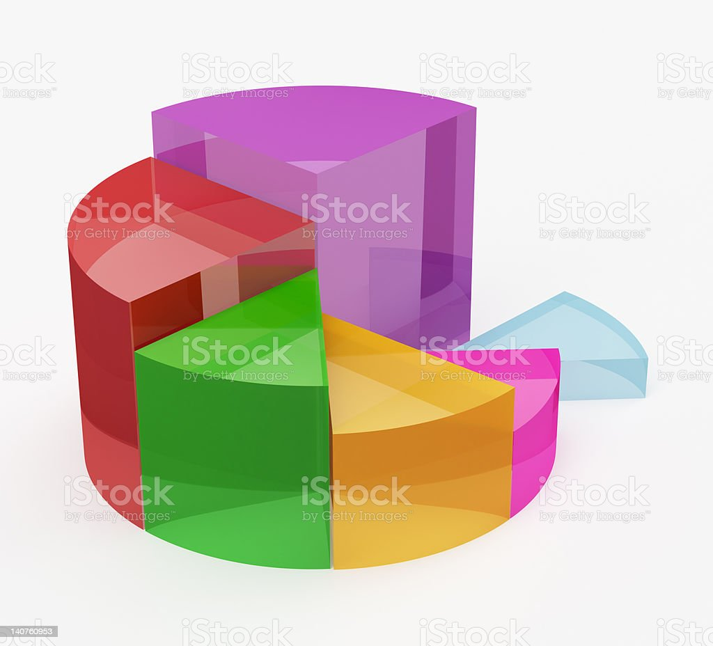 3D Multicolor Pie Chart royalty-free stock vector art