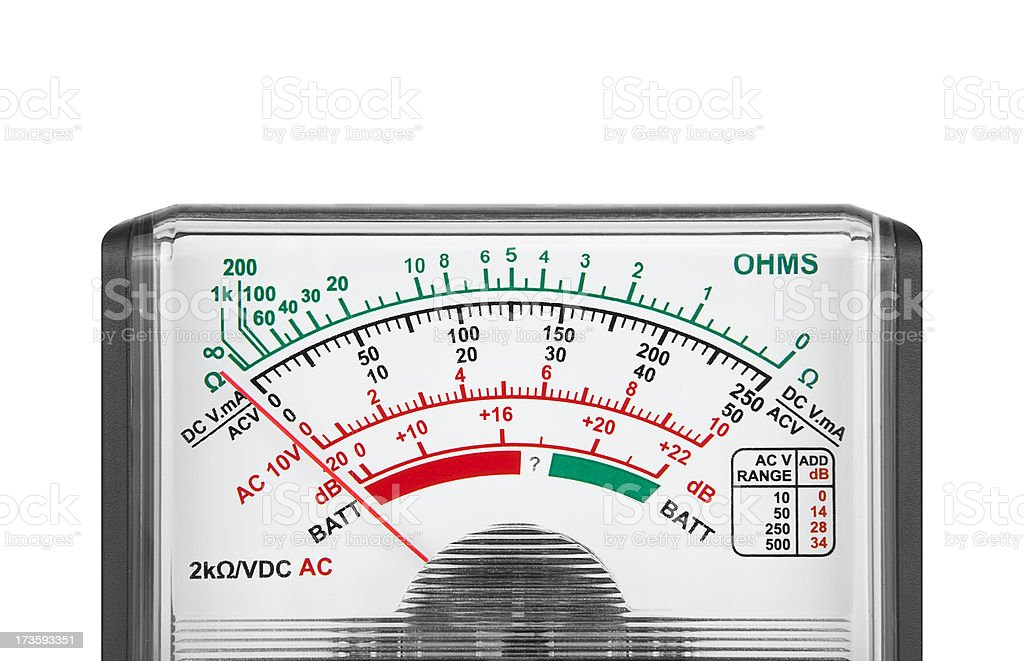 Multimeter Close-up royalty-free stock photo