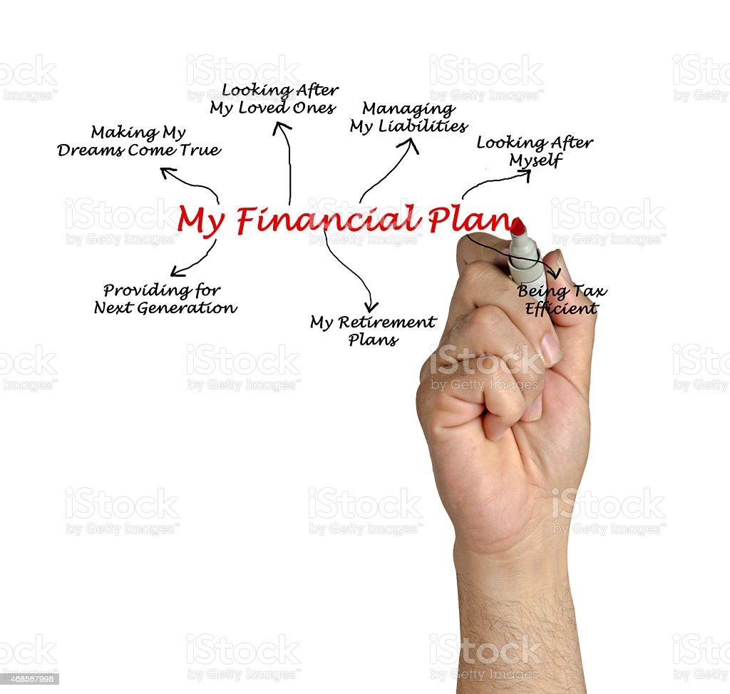 My Financial Plan stock photo