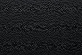Natural dark black leather texture Natural pattern