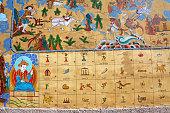 Naxi Dongba Paintings Lijiang