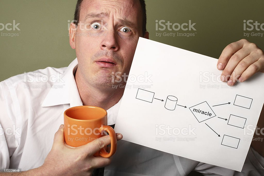 Needing A Flowchart Miracle royalty-free stock photo