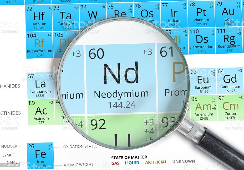 Neodymium symbol - Nd. Element of the periodic table zoomed stock photo