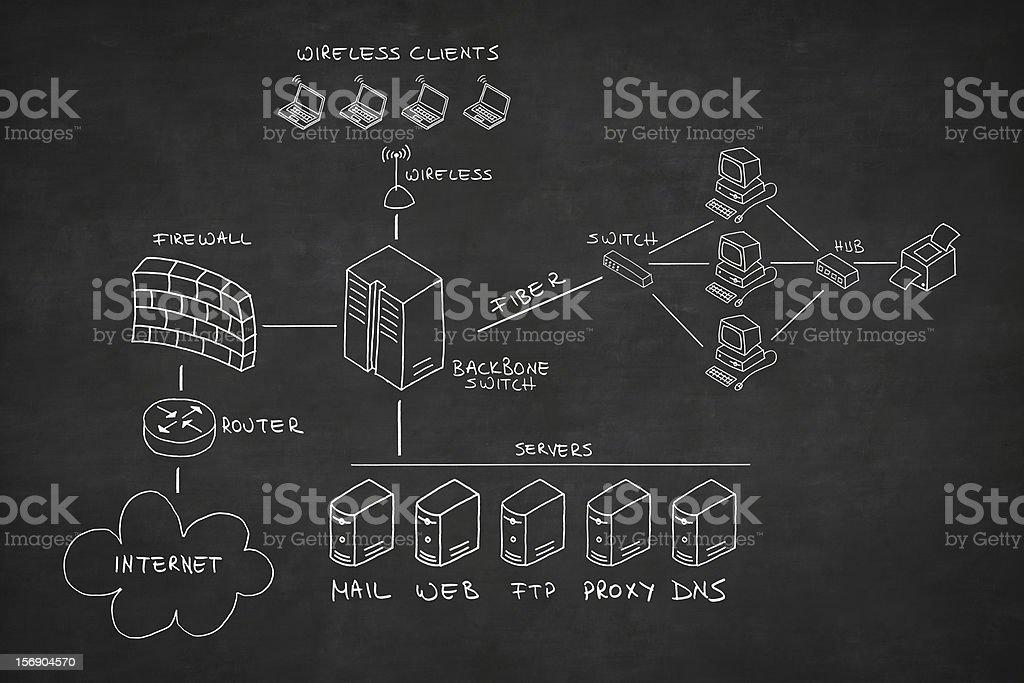Network drawn on blackboard stock photo