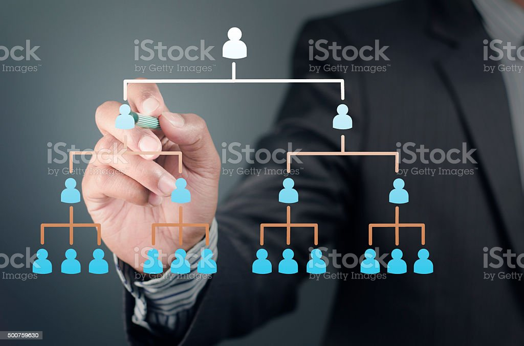 Network Hierarchy stock photo