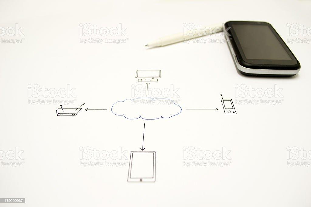 Networking data flow diagram royalty-free stock photo