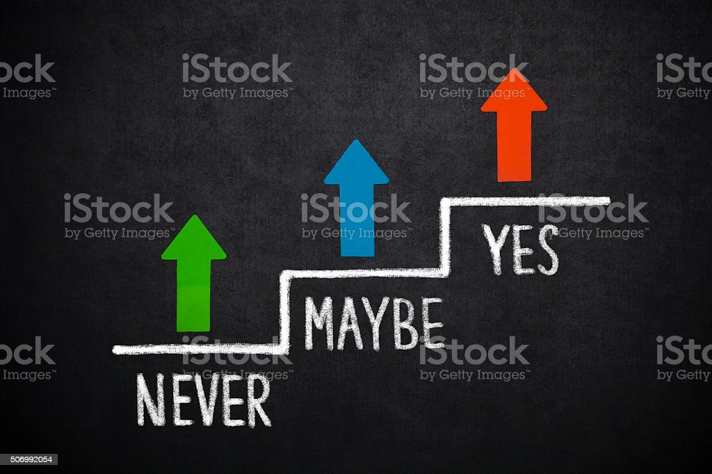 Never, Maybe, Yes stock photo