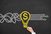 New Bright Idea Solution Finance Concept