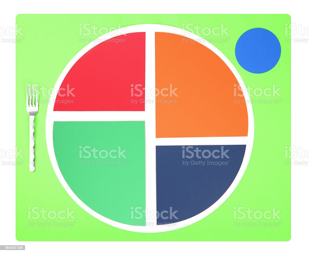 New Food Pyramid Plate stock photo