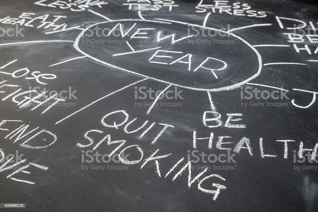 New years resolutions on a blackboard, Healthy Lifestyle stock photo