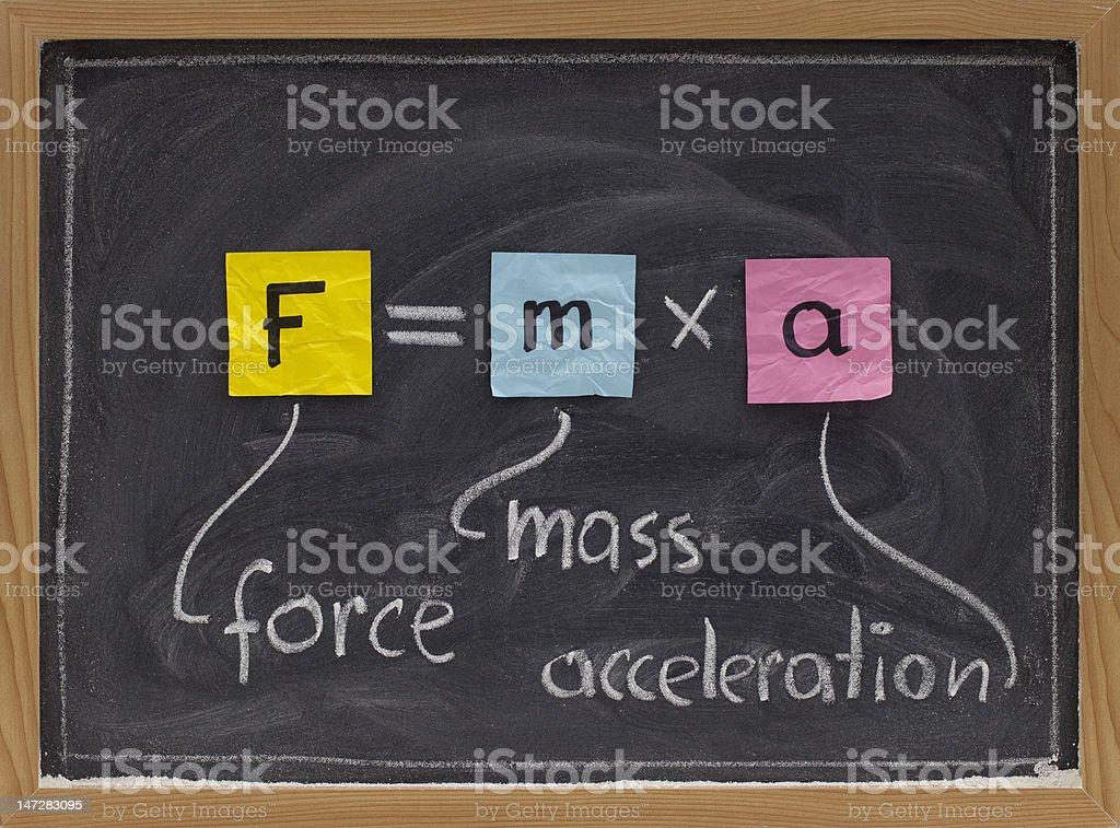 Newton second law on blackboard stock photo