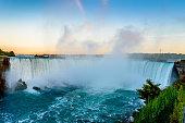 Niagara sunset panorama
