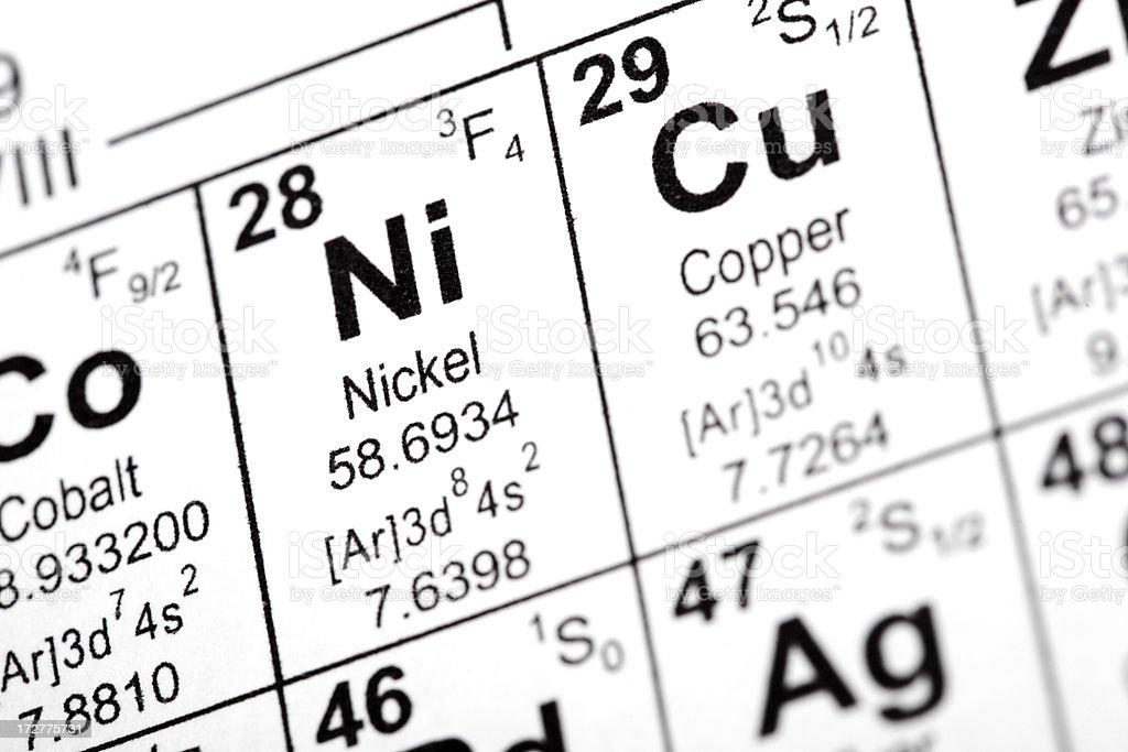 Nickel Element stock photo