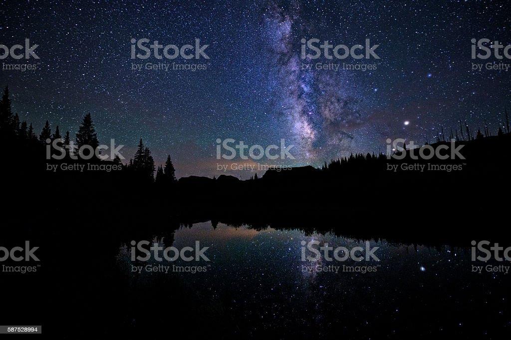 Night Sky Mountain Lake and Milky Way Galaxy stock photo