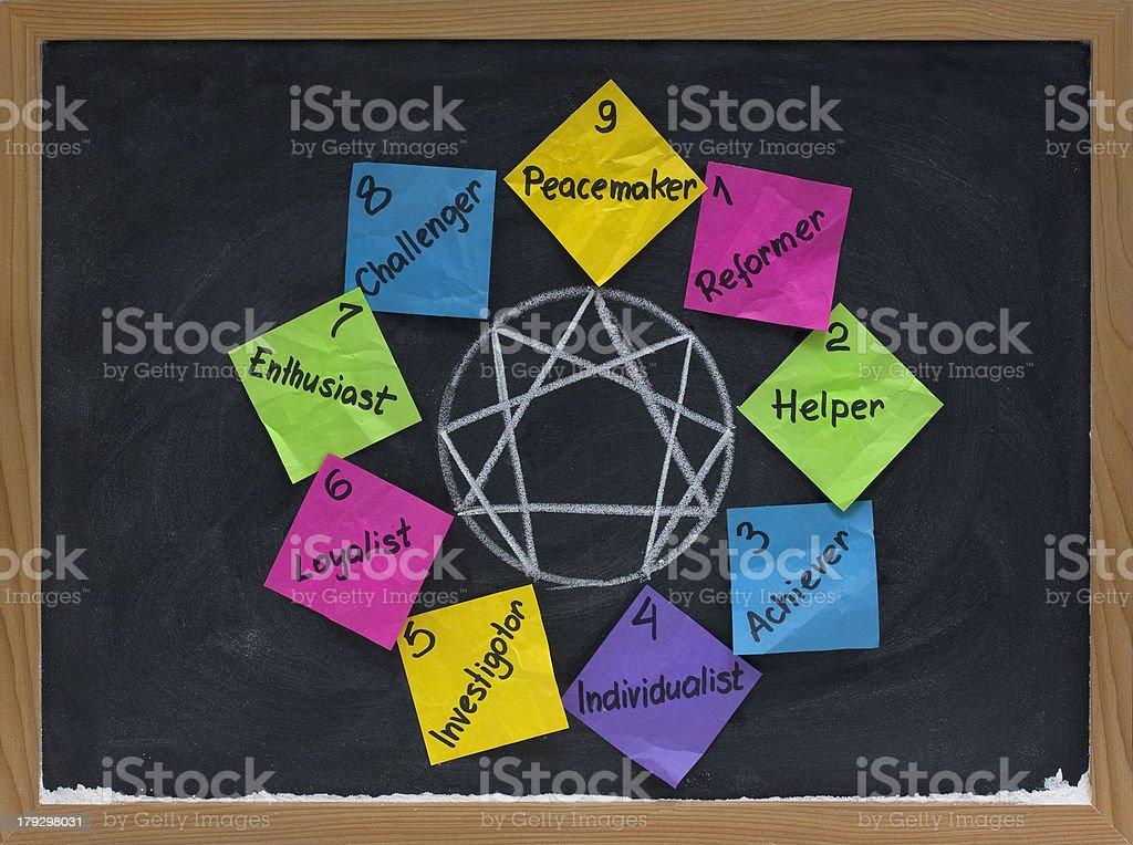 nine personality types on blackboard stock photo