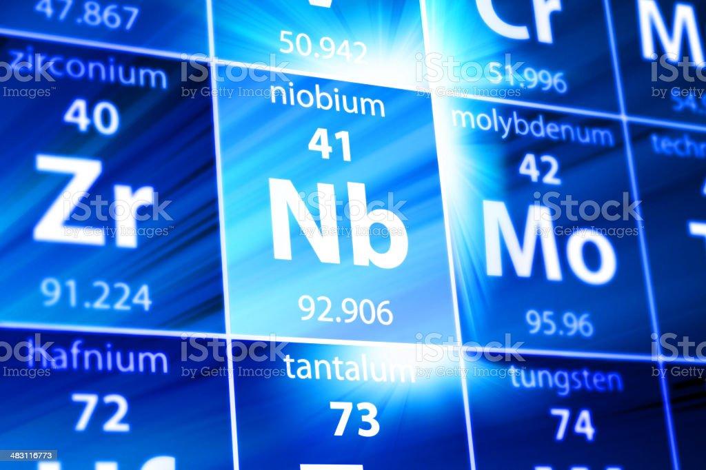 Niobium Nb Periodic Table stock photo