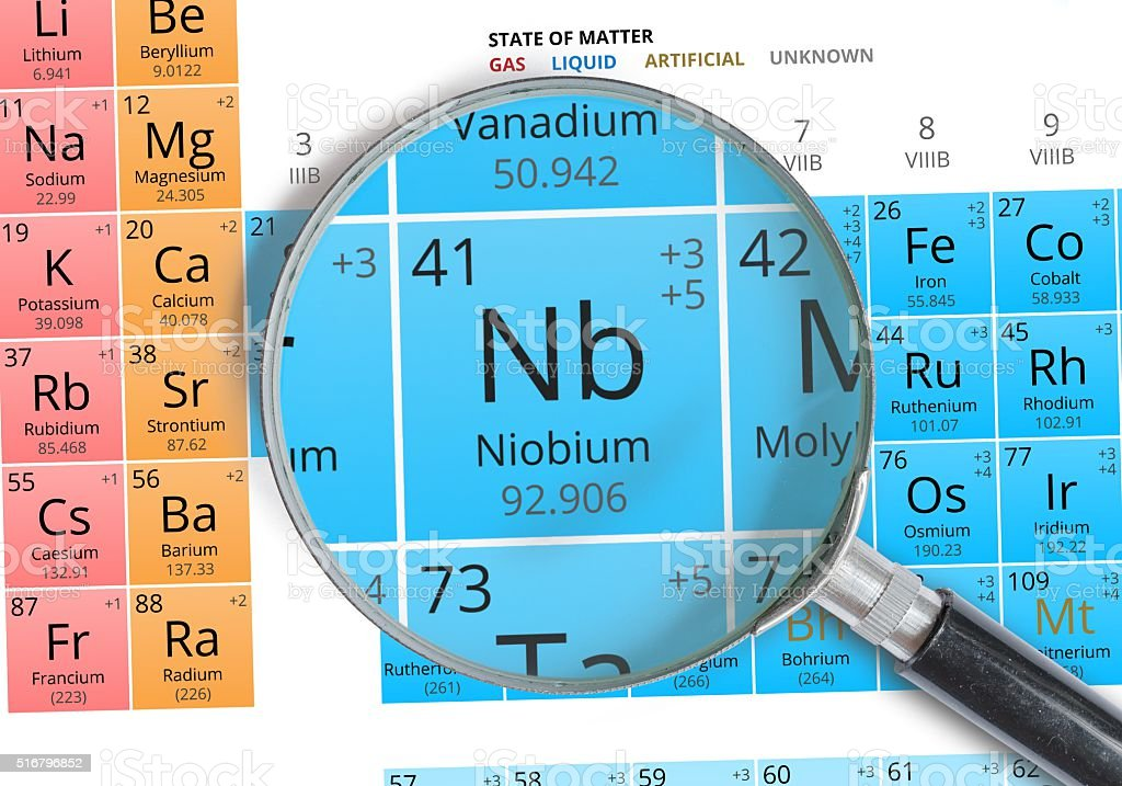Niobium symbol - Nb. Element of the periodic table zoomed stock photo