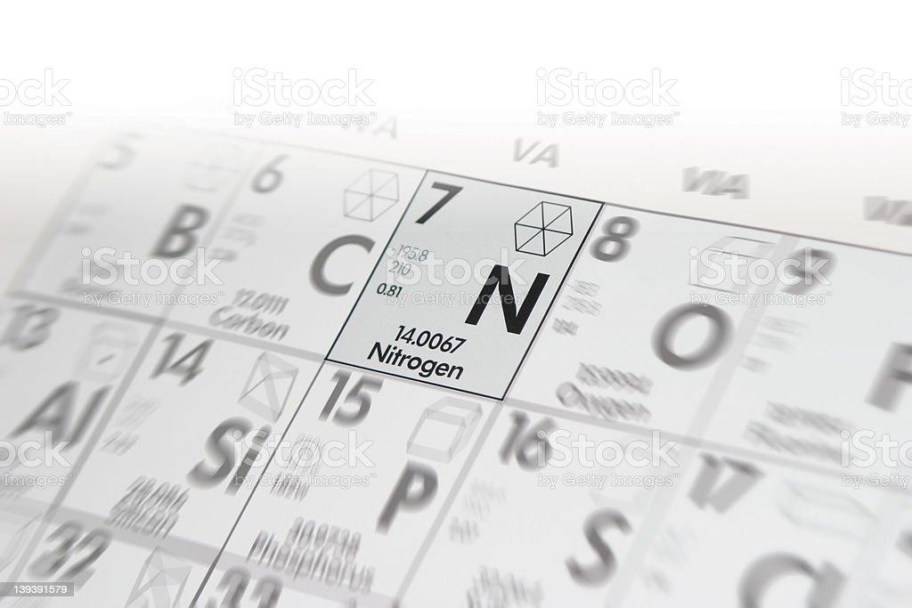 Nitrogen power stock photo