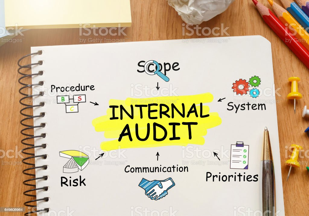 Notebook with Toolls and Notes about Internal Audit stock photo