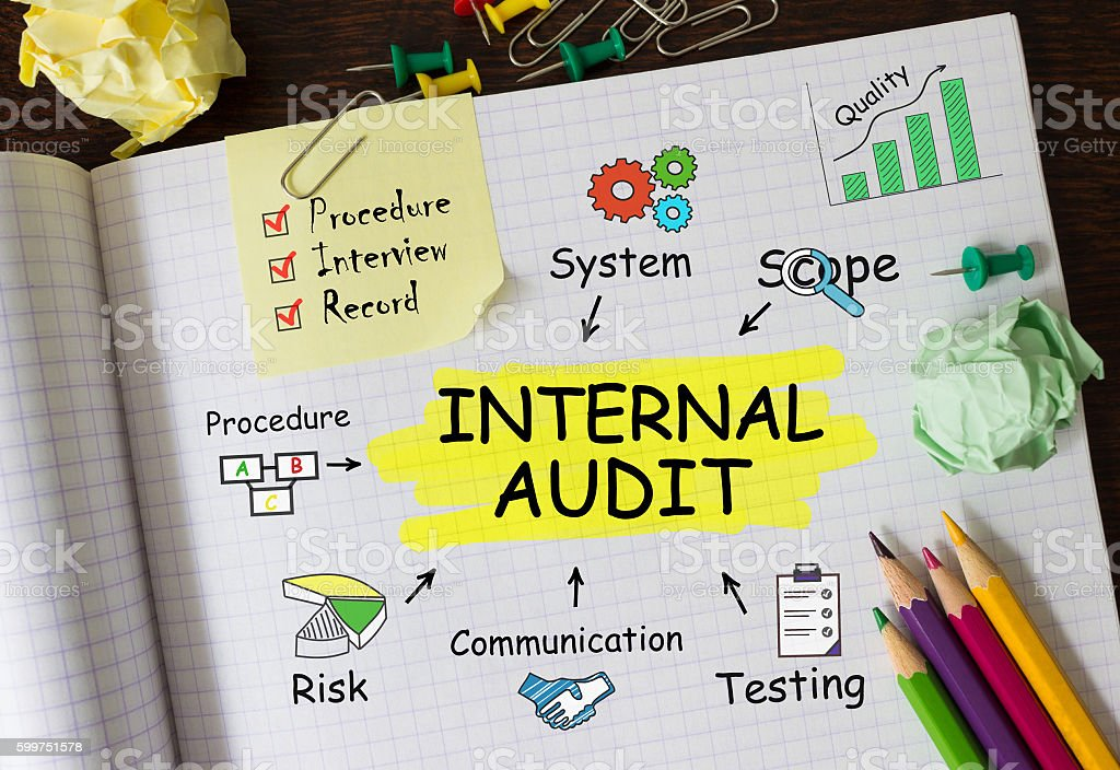 Notebook with Toolls and Notes about Internal Audit,concept stock photo