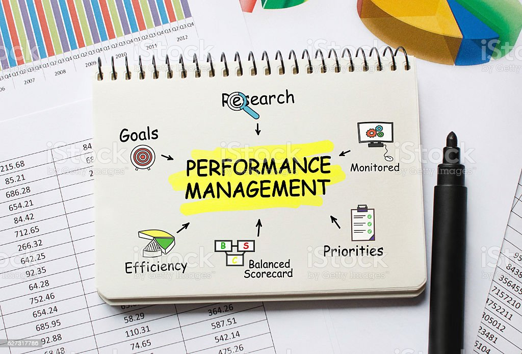 Notebook with Toolls and Notes about Performance Management stock photo