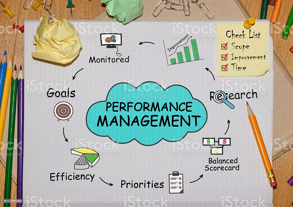 Notebook with Toolls and Notes about Performance Management,concept stock photo