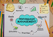 Notebook with Toolls and Notes about Performance Management,concept