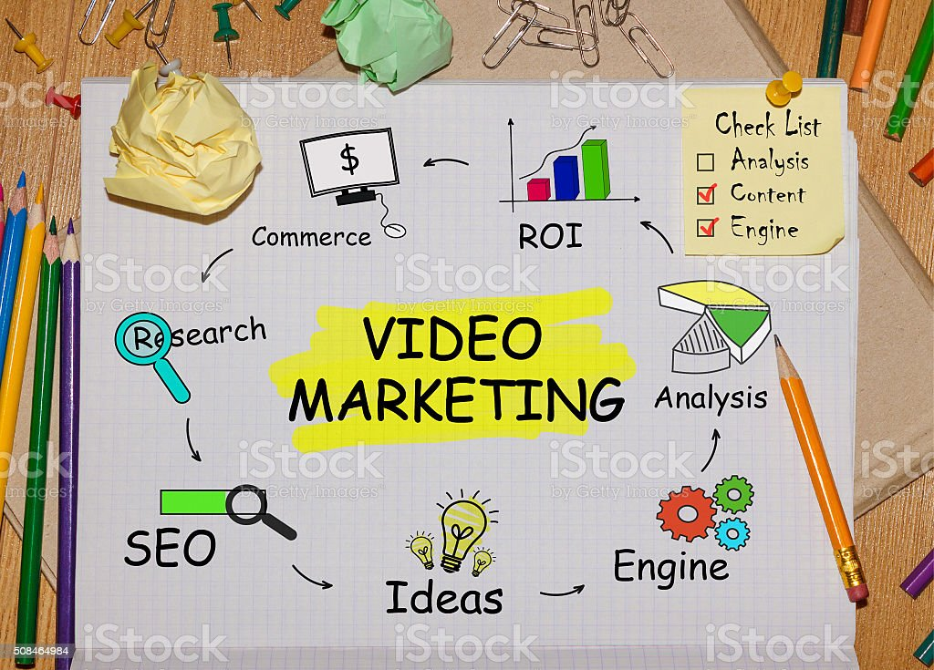 Notebook with Tools and Notes About Video Marketing stock photo
