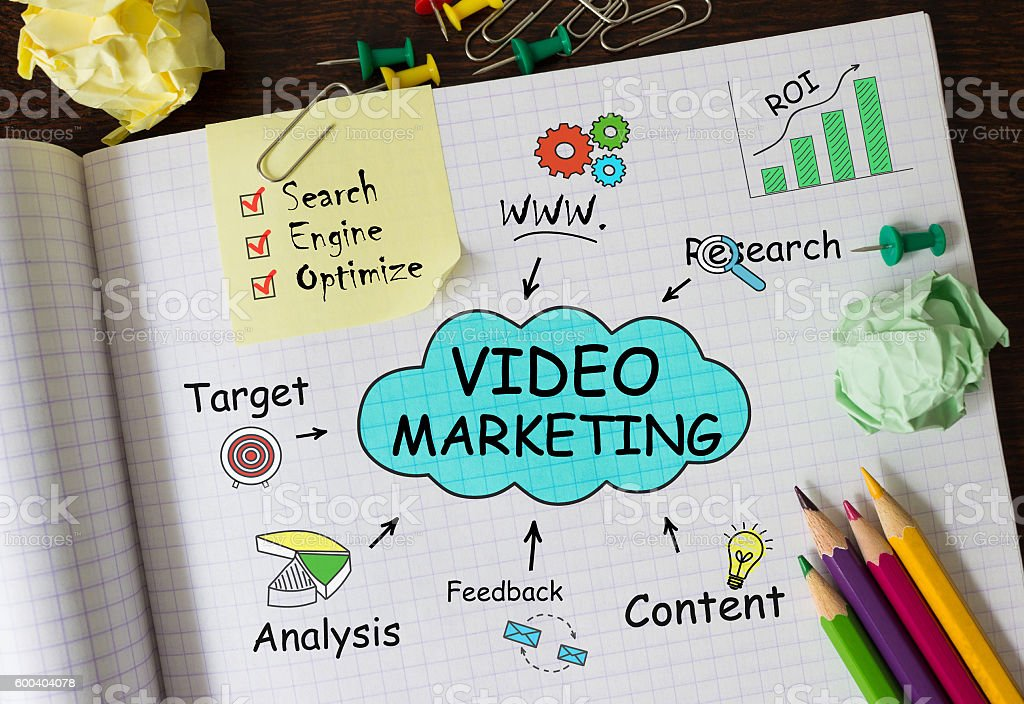 Notebook with Tools and Notes About Video Marketing,concept stock photo