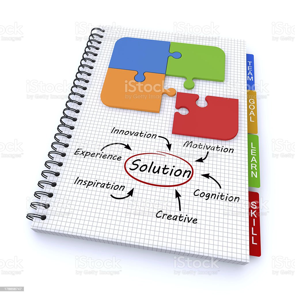 Notepad solution concept royalty-free stock photo
