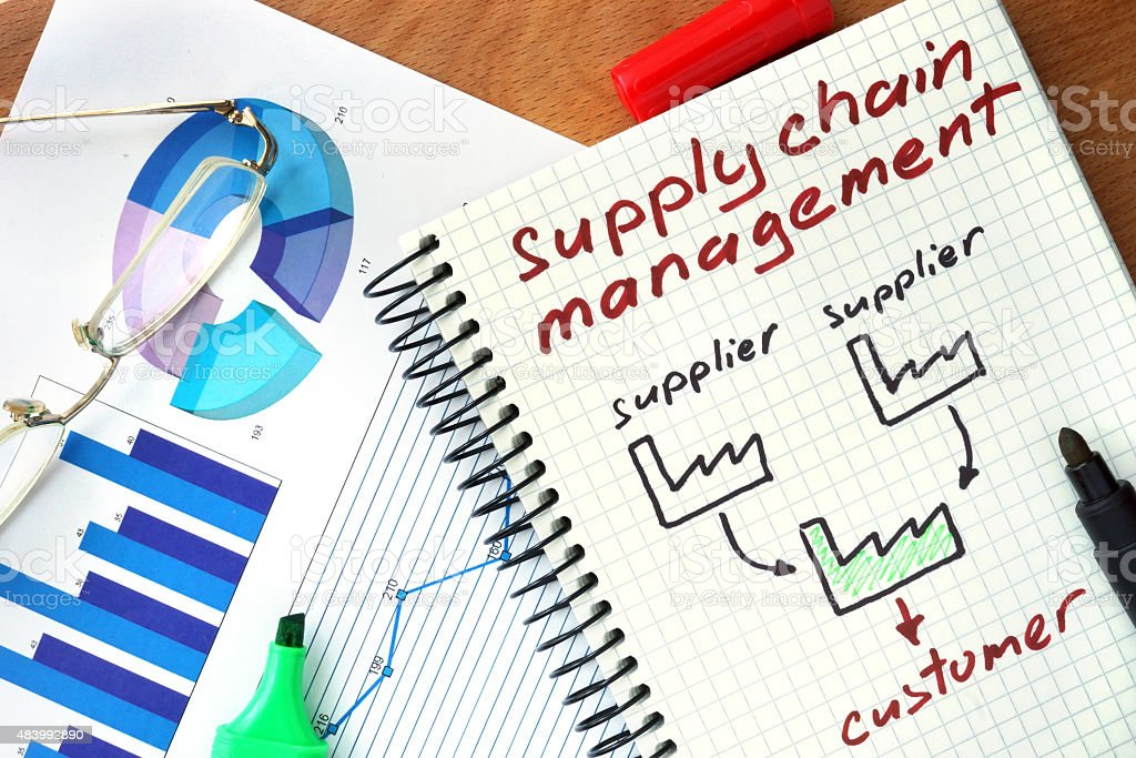 Notepad with word SCM supply chain management concept and marker. stock photo