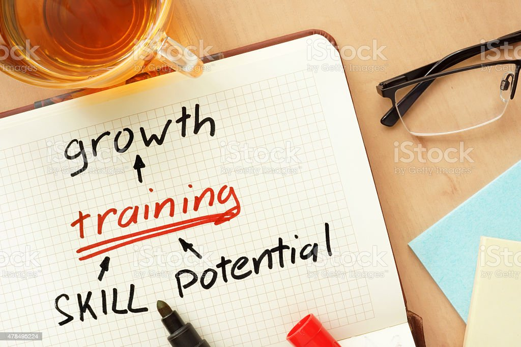 Notepad with words growth, training, skill and potential. stock photo
