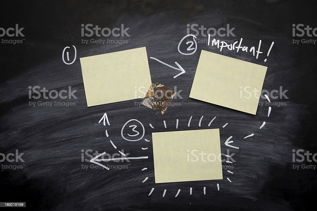 Notes on a Blackboard royalty-free stock photo