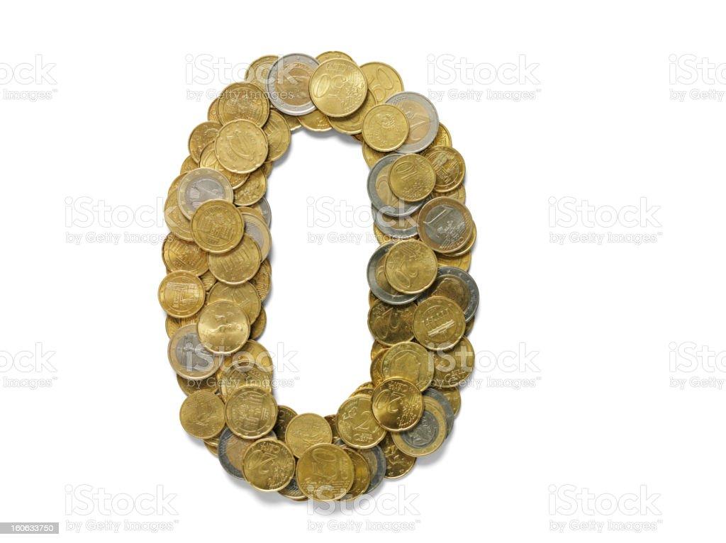 Number 0 Zero in Euros royalty-free stock photo