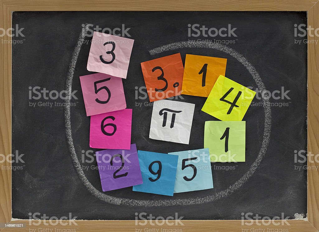 number pi on a blackboard stock photo