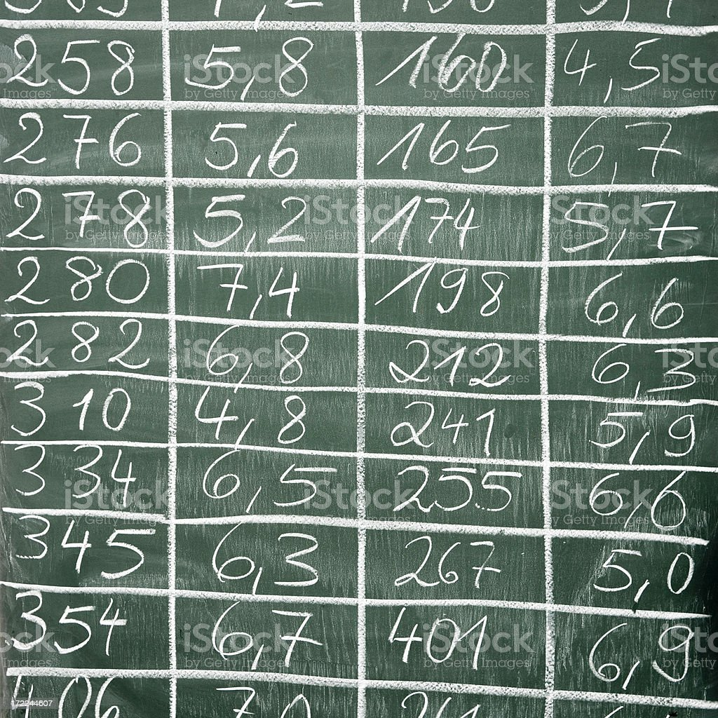Numbers royalty-free stock photo