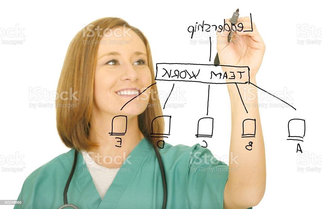 Nurse Drawing Leadership Chart stock photo
