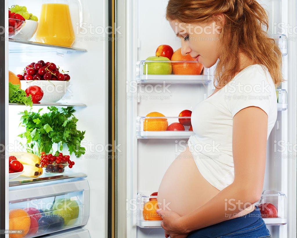 Питание беременной женщины краткое