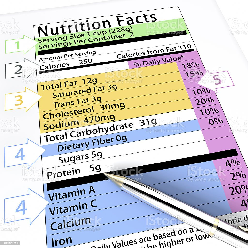 Nutrition Facts label royalty-free stock photo