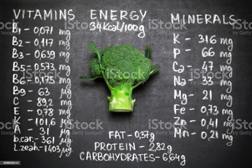 Nutrition Facts of Fresh Broccoli stock photo