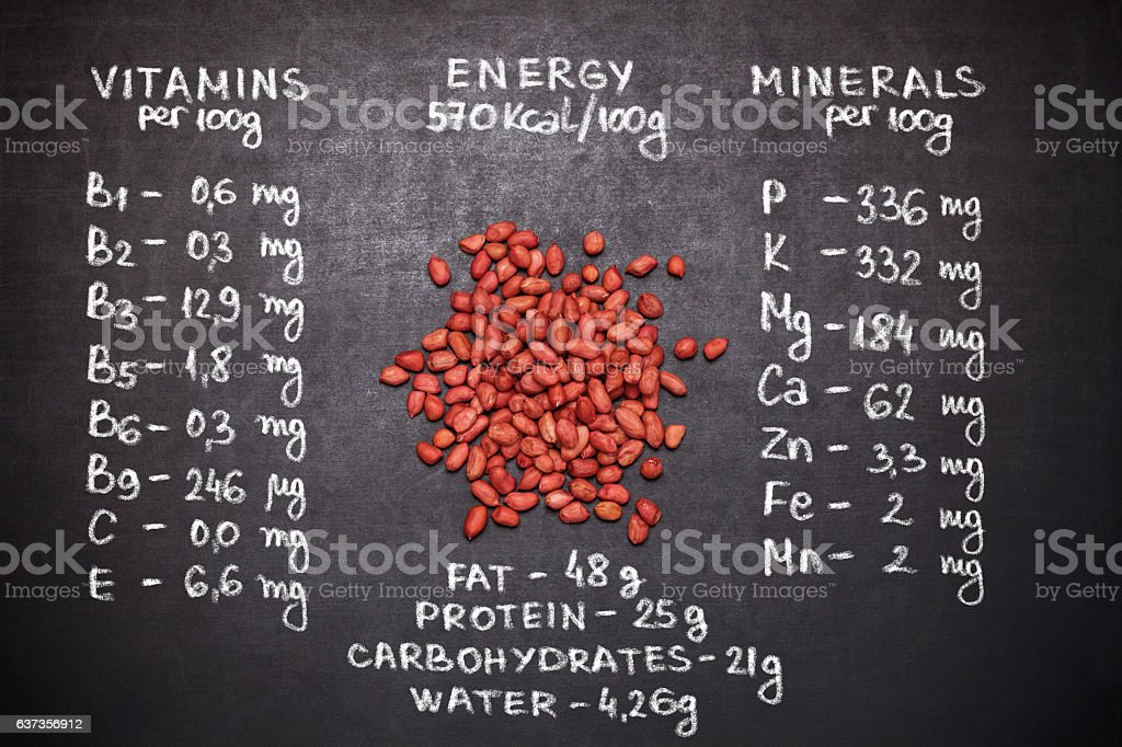 Nutrition Facts of peanuts stock photo