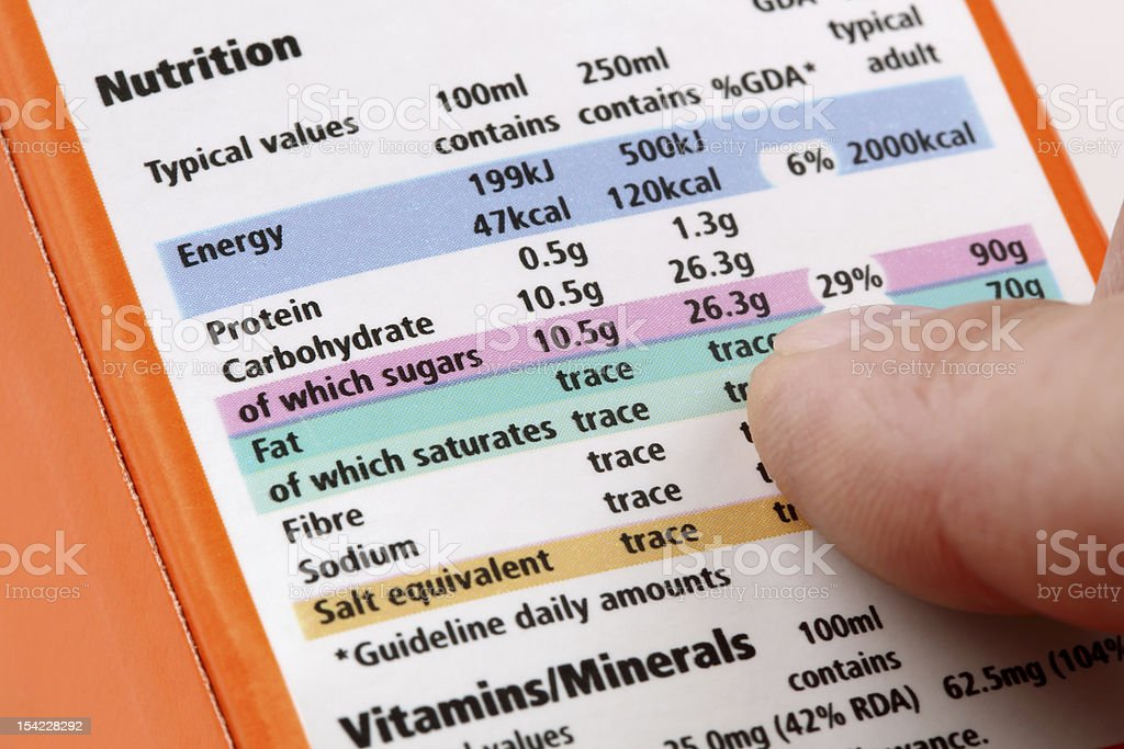 Nutritional label stock photo