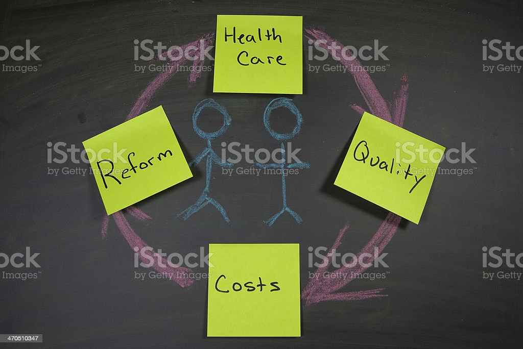 Obama Care and Insurance stock photo
