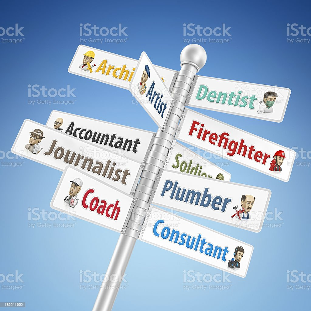 occupation signpost royalty-free stock photo