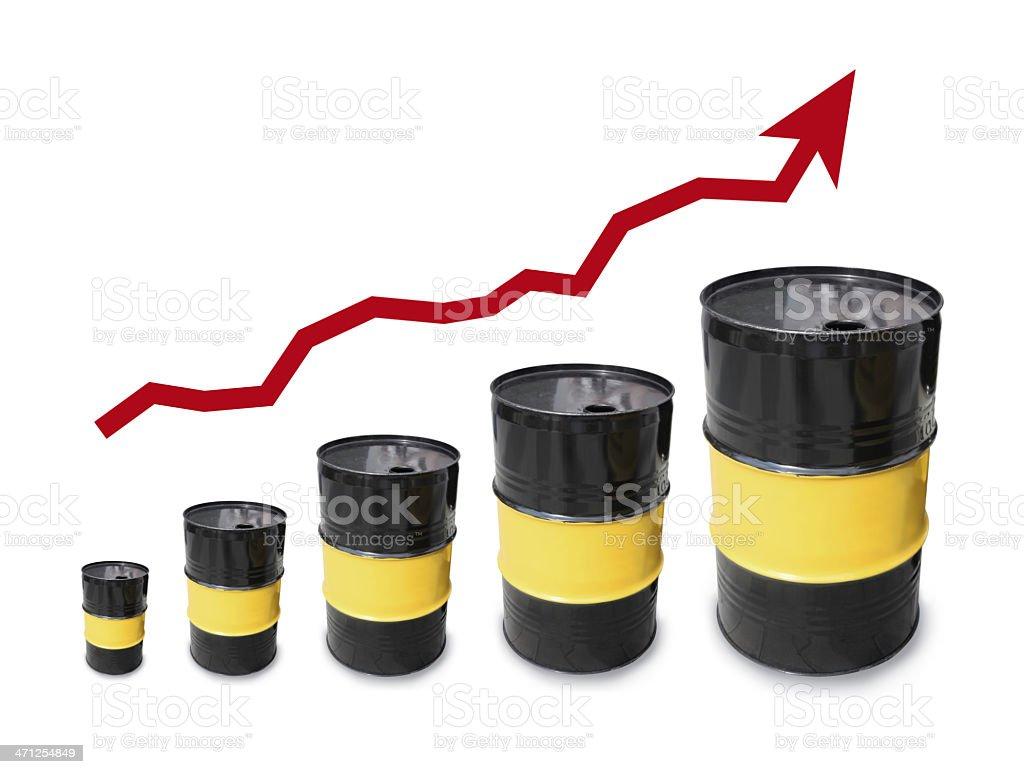 Oil Barrels Chart royalty-free stock photo