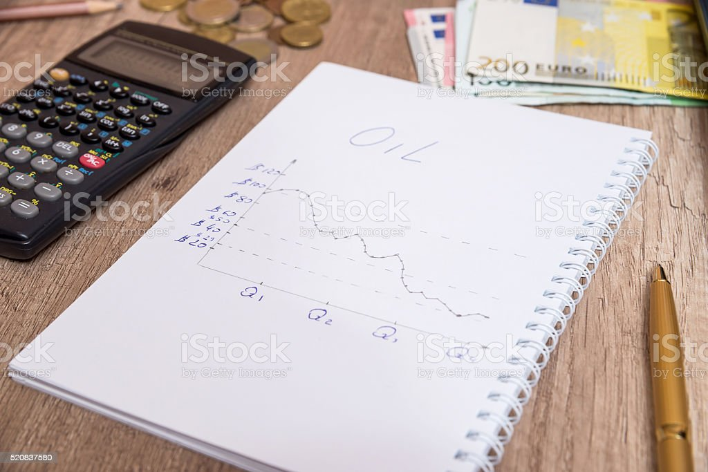 Oil price in a notepad. business concept stock photo