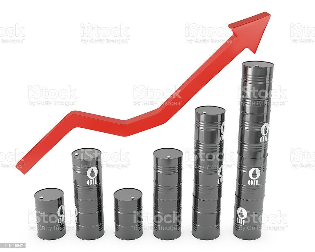 Oil price rise graphic stock photo