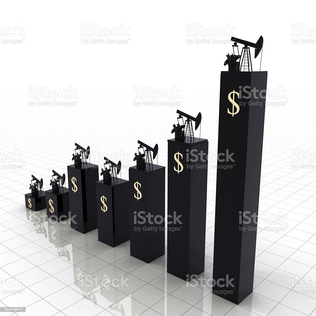 Oil Prices Chart stock photo