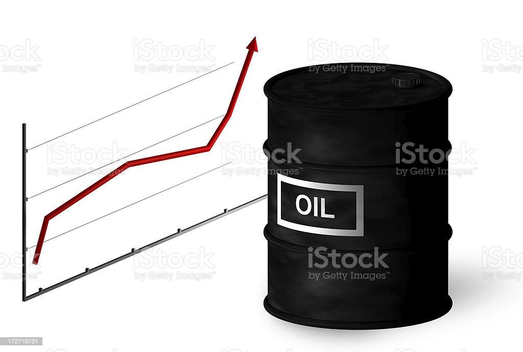 Oil prices XXLarge stock photo
