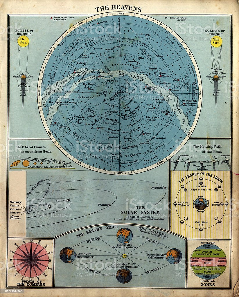 old chart of the heavens royalty-free stock photo